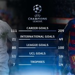 Ronaldo compared with Neymar at 24 years of age