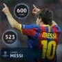 Messi 600 games for Barcelona